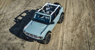 See All The 2021 Ford Bronco Configurations Here